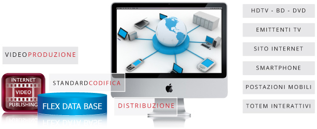 streaming brescia hd